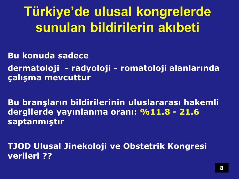 Türkiye'de ulusal kongrelerde sunulan bildirilerin akıbeti Bu konuda sadece dermatoloji - radyoloji - romatoloji alanlarında çalışma mevcuttur Bu bran