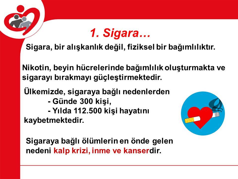 1. Sigara… Sigara, bir alışkanlık değil, fiziksel bir bağımlılıktır. Nikotin, beyin hücrelerinde bağımlılık oluşturmakta ve sigarayı bırakmayı güçleşt