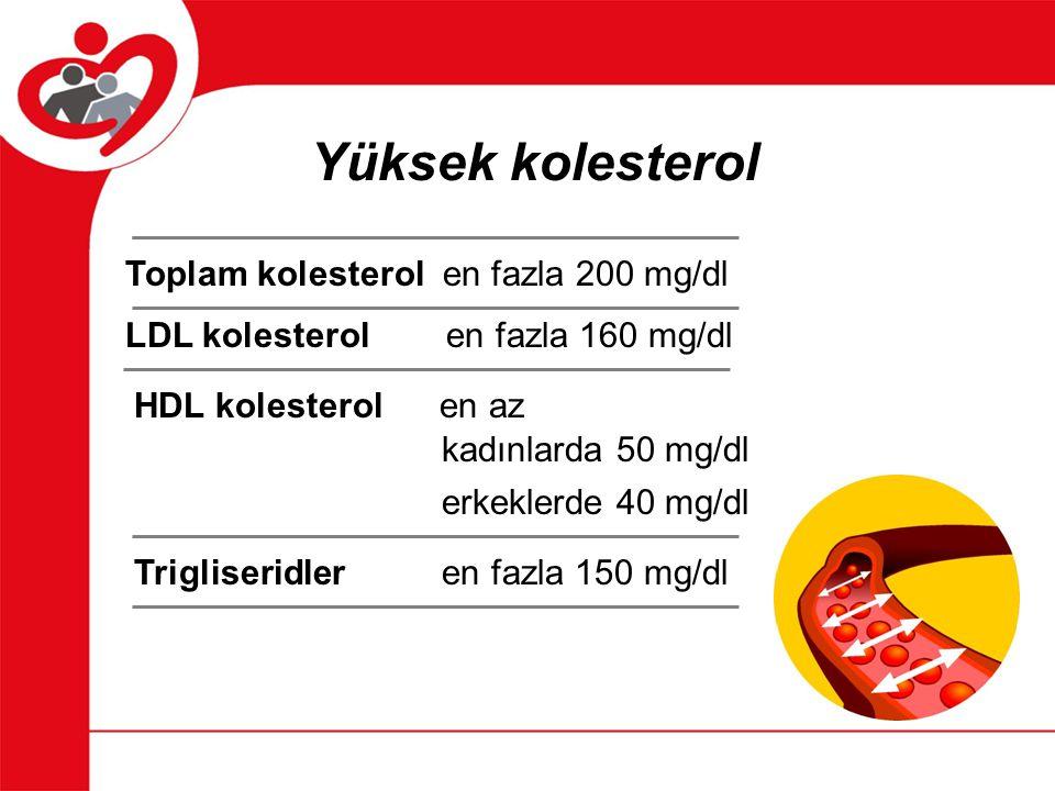 Toplam kolesterol en fazla 200 mg/dl LDL kolesterol en fazla 160 mg/dl HDL kolesterol en az kadınlarda 50 mg/dl erkeklerde 40 mg/dl Trigliseridler en