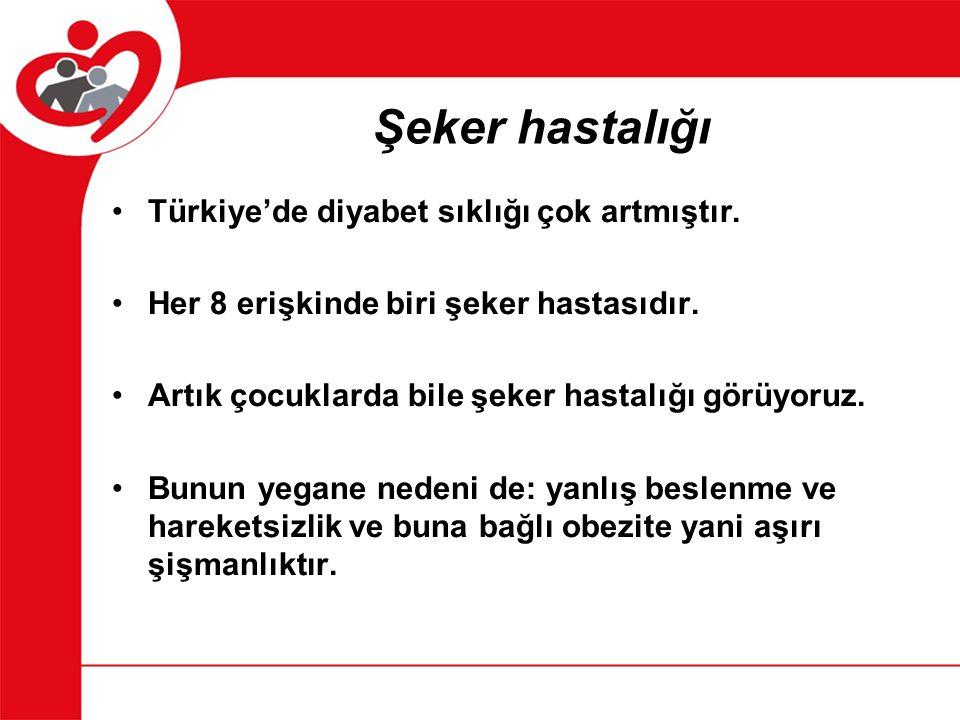 Şeker hastalığı Türkiye'de diyabet sıklığı çok artmıştır. Her 8 erişkinde biri şeker hastasıdır. Artık çocuklarda bile şeker hastalığı görüyoruz. Bunu
