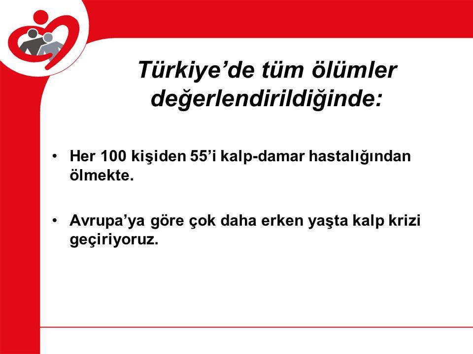 Türkiye'de tüm ölümler değerlendirildiğinde: Her 100 kişiden 55'i kalp-damar hastalığından ölmekte. Avrupa'ya göre çok daha erken yaşta kalp krizi geç