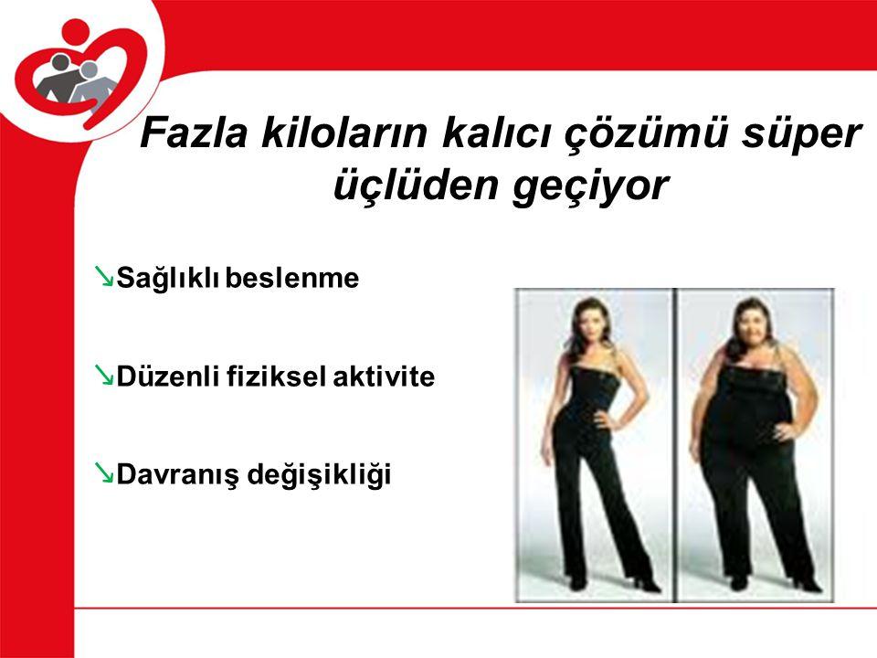Fazla kiloların kalıcı çözümü süper üçlüden geçiyor ↘ Sağlıklı beslenme ↘ Düzenli fiziksel aktivite ↘ Davranış değişikliği