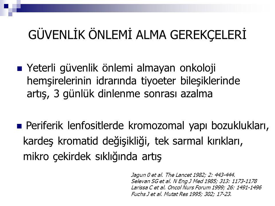 Ülkemizde onkoloji hemşirelerinin idrar örneklerinde 0.02-9.14 μg/24 saat siklofosfamid Güvenlik önlemleri sonrası:0-2.12 μg/24 saat GÜVENLİK ÖNLEMİ ALMA GEREKÇELERİ Burgaz S et al.