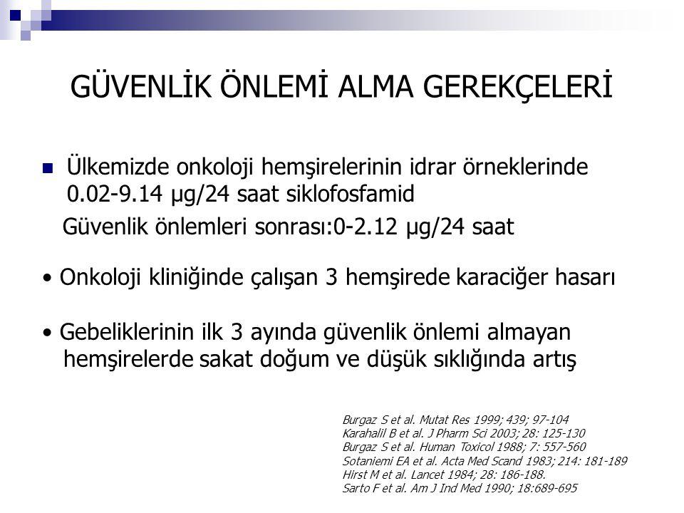 Ülkemizde onkoloji hemşirelerinin idrar örneklerinde 0.02-9.14 μg/24 saat siklofosfamid Güvenlik önlemleri sonrası:0-2.12 μg/24 saat GÜVENLİK ÖNLEMİ A
