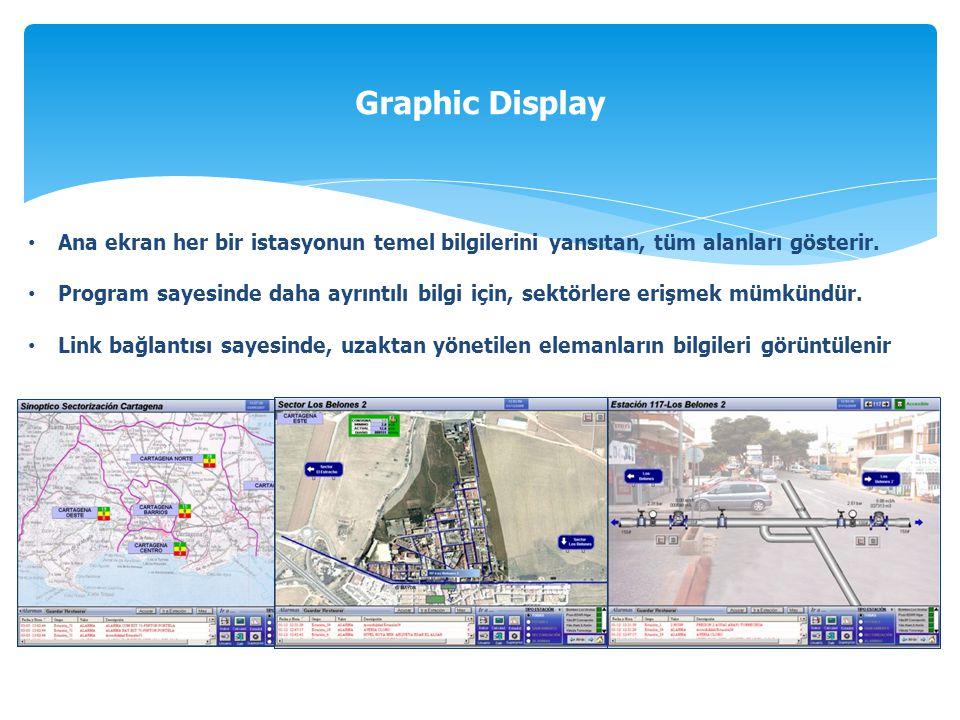 Ana ekran her bir istasyonun temel bilgilerini yansıtan, tüm alanları gösterir. Program sayesinde daha ayrıntılı bilgi için, sektörlere erişmek mümkün