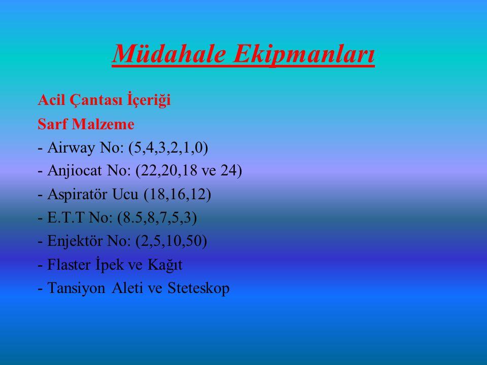 Müdahale Ekipmanları Acil Çantası İçeriği Sarf Malzeme - Airway No: (5,4,3,2,1,0) - Anjiocat No: (22,20,18 ve 24) - Aspiratör Ucu (18,16,12) - E.T.T No: (8.5,8,7,5,3) - Enjektör No: (2,5,10,50) - Flaster İpek ve Kağıt - Tansiyon Aleti ve Steteskop