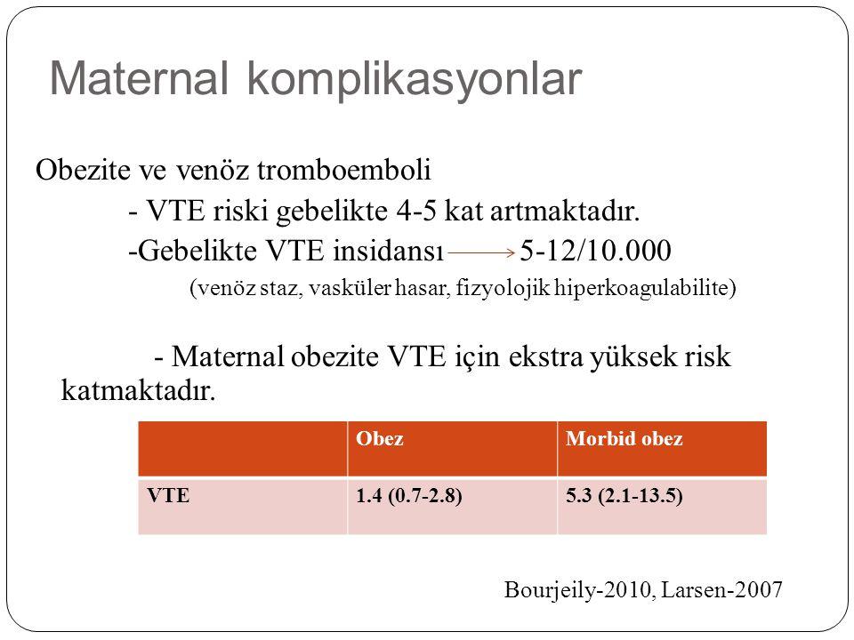 Maternal komplikasyonlar Obezite ve venöz tromboemboli - VTE riski gebelikte 4-5 kat artmaktadır. -Gebelikte VTE insidansı 5-12/10.000 (venöz staz, va