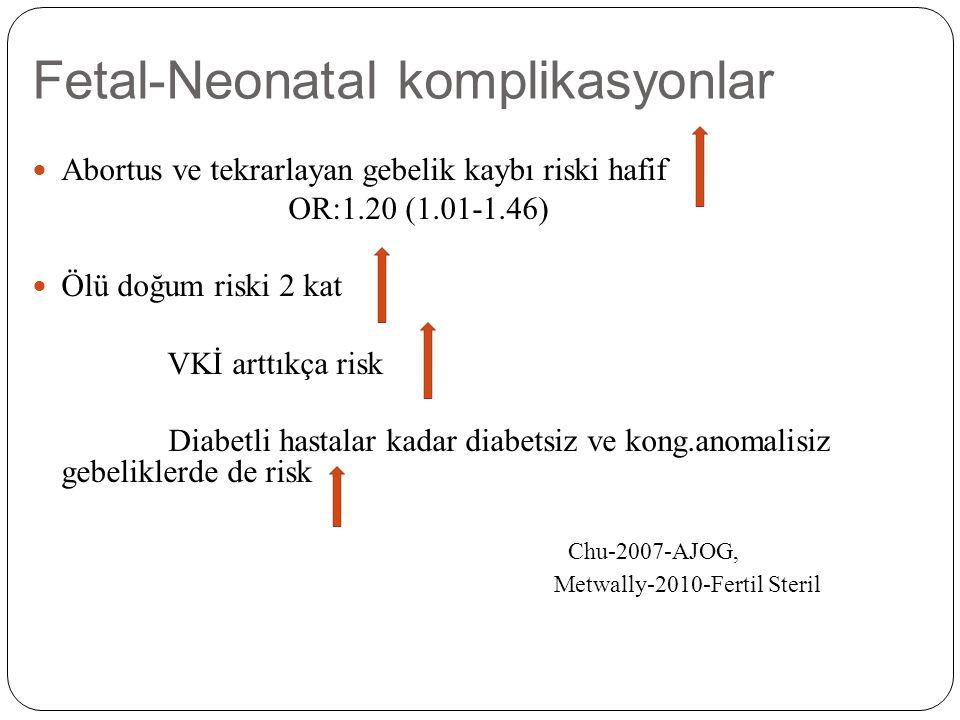 Fetal-Neonatal komplikasyonlar Abortus ve tekrarlayan gebelik kaybı riski hafif OR:1.20 (1.01-1.46) Ölü doğum riski 2 kat VKİ arttıkça risk Diabetli h