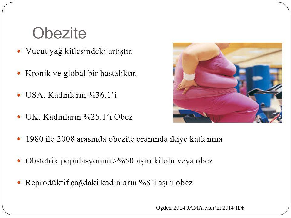 OBEZ GEBE VE DOĞUM Fetal ağırlığın tayini zor olabilir Kontraksiyon ve fetal kalp hızı izlemi zordur.