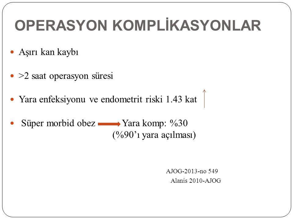 OPERASYON KOMPLİKASYONLAR Aşırı kan kaybı >2 saat operasyon süresi Yara enfeksiyonu ve endometrit riski 1.43 kat Süper morbid obez Yara komp: %30 (%90