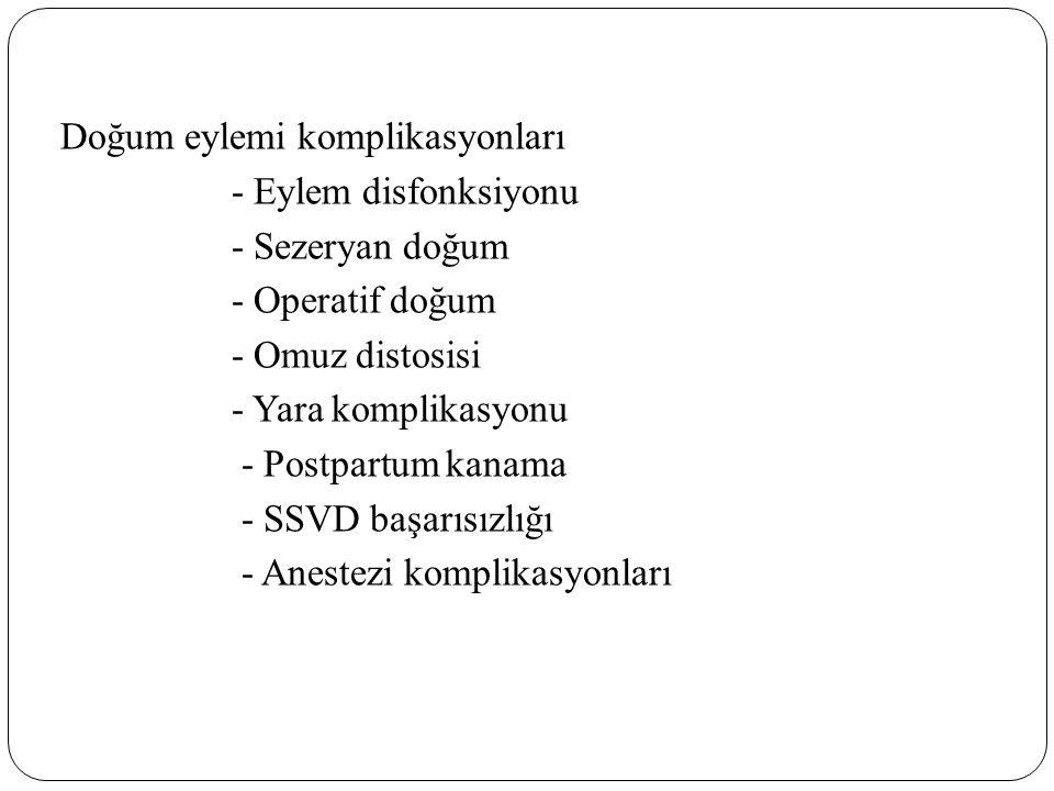 Doğum eylemi komplikasyonları - Eylem disfonksiyonu - Sezeryan doğum - Operatif doğum - Omuz distosisi - Yara komplikasyonu - Postpartum kanama - SSVD