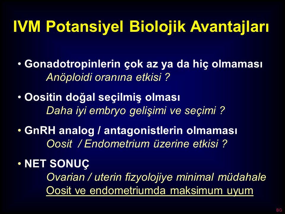 IVM Potansiyel Biolojik Avantajları Gonadotropinlerin çok az ya da hiç olmaması Anöploidi oranına etkisi ? Oositin doğal seçilmiş olması Daha iyi embr