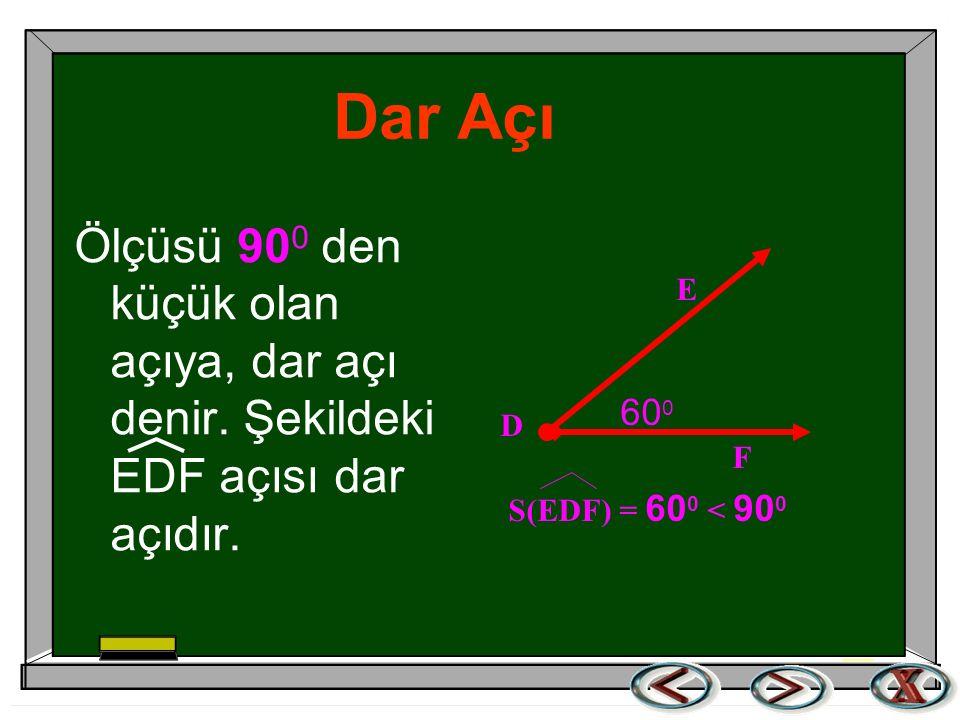 Açı Çeşitleri Ölçüsü 90 0 olan açıya, dik açı denir. 90 0 C A B Dik Açı