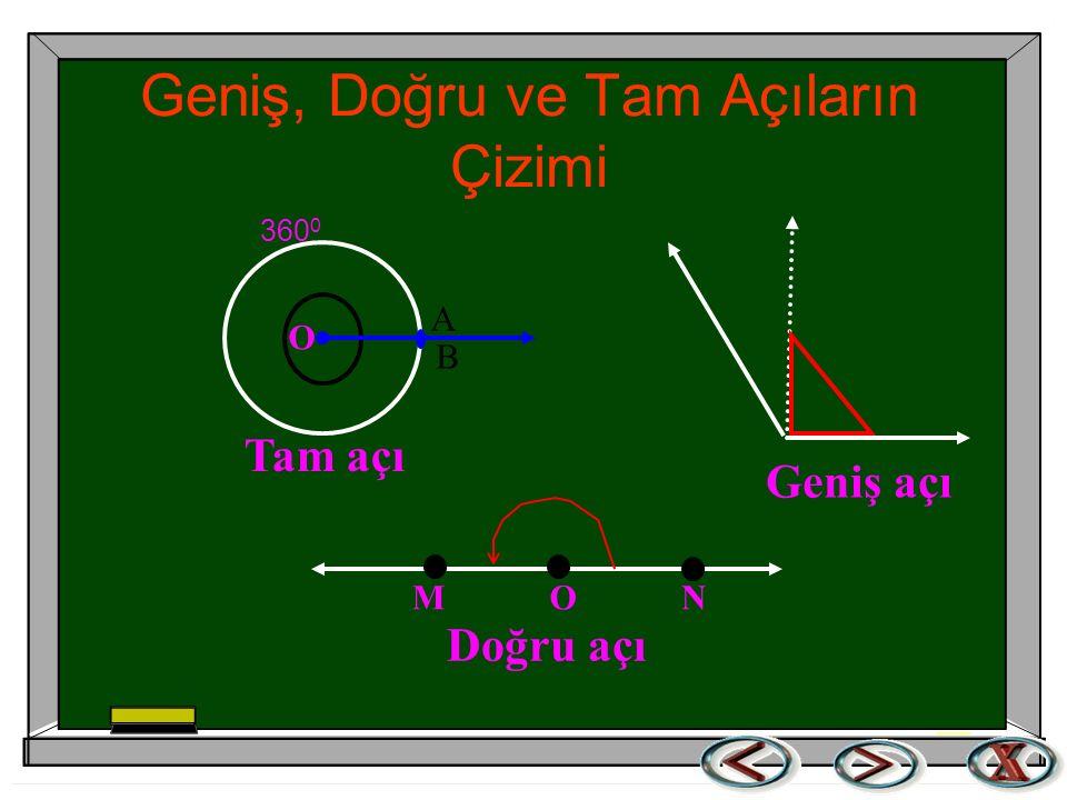 Dik, Dar, Açıların Çizimi  AOB = 90 0 Dik açı O B A Dar açı D A F E ADF > EDF 90 0 > 90 0