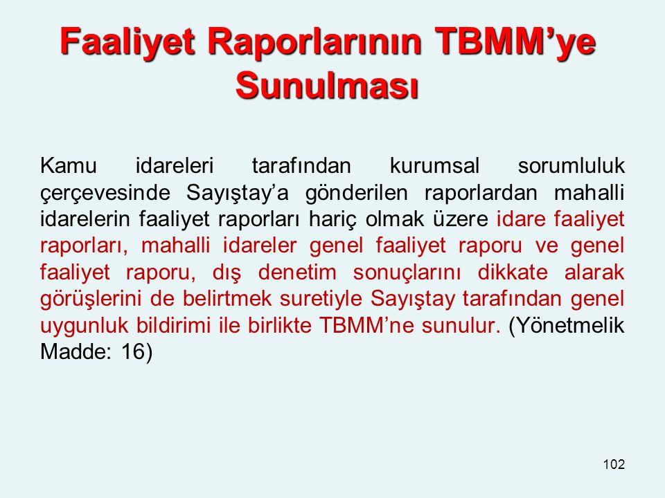 Faaliyet Raporlarının TBMM'ye Sunulması Kamu idareleri tarafından kurumsal sorumluluk çerçevesinde Sayıştay'a gönderilen raporlardan mahalli idareleri