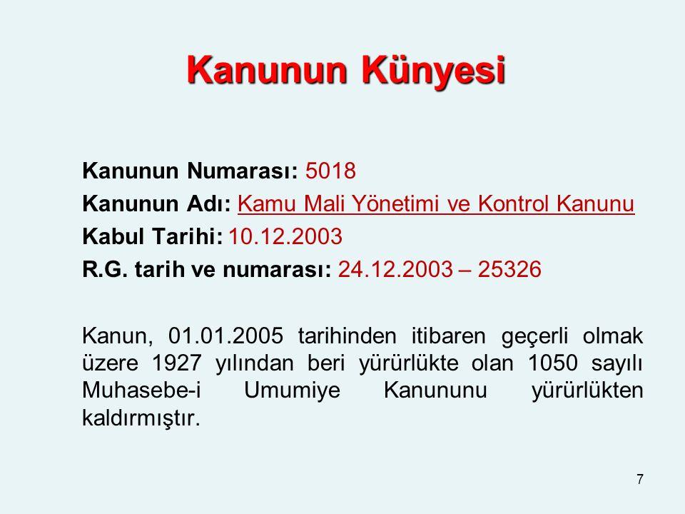 Kanunun Künyesi Kanunun Numarası: 5018 Kanunun Adı: Kamu Mali Yönetimi ve Kontrol Kanunu Kabul Tarihi: 10.12.2003 R.G. tarih ve numarası: 24.12.2003 –