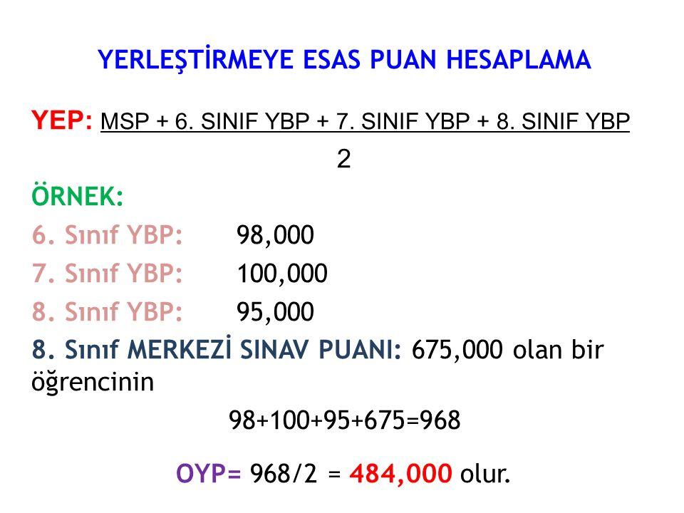 YERLEŞTİRMEYE ESAS PUAN HESAPLAMA YEP: MSP + 6. SINIF YBP + 7.