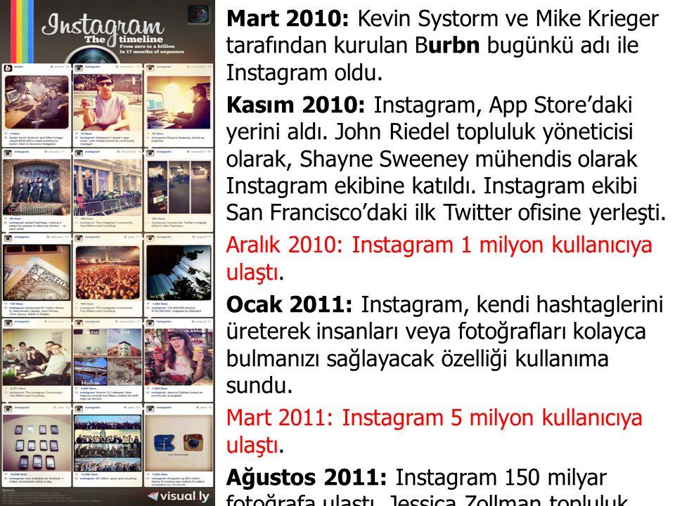 Mart 2010: Kevin Systorm ve Mike Krieger tarafından kurulan Burbn bugünkü adı ile Instagram oldu. Kasım 2010: Instagram, App Store'daki yerini aldı. J