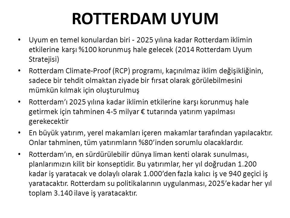 ROTTERDAM UYUM Uyum en temel konulardan biri - 2025 yılına kadar Rotterdam iklimin etkilerine karşı %100 korunmuş hale gelecek (2014 Rotterdam Uyum St
