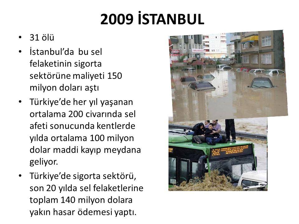 2009 İSTANBUL 31 ölü İstanbul'da bu sel felaketinin sigorta sektörüne maliyeti 150 milyon doları aştı Türkiye'de her yıl yaşanan ortalama 200 civarınd