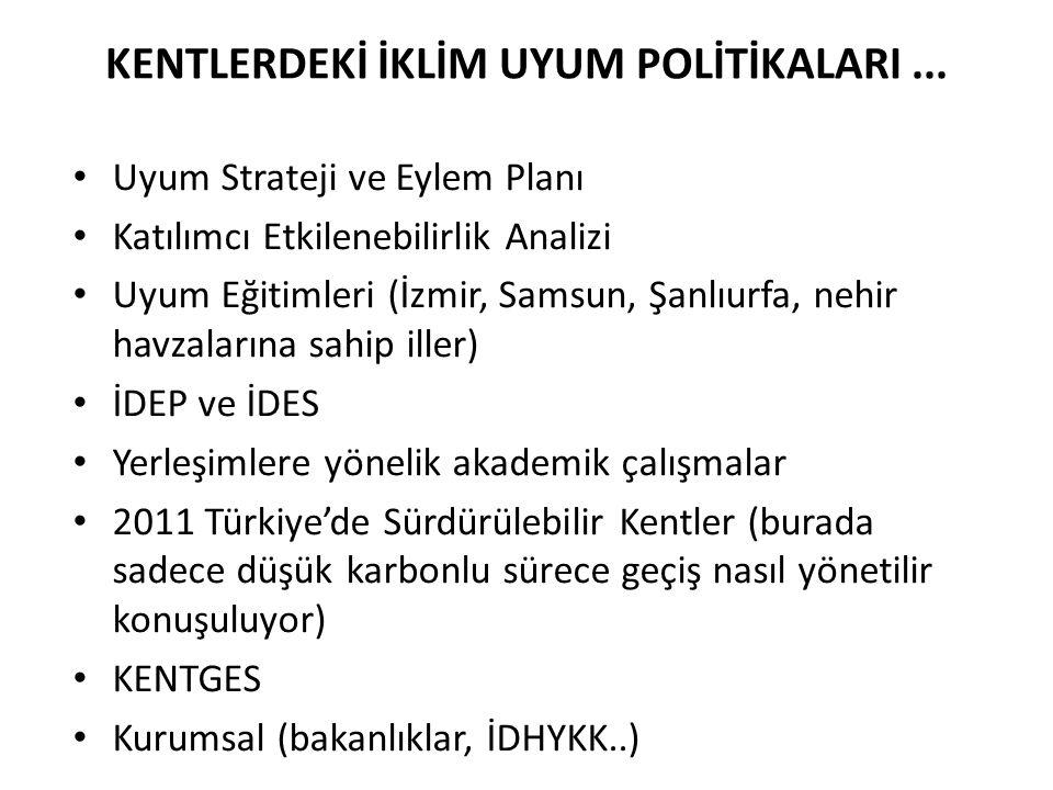 KENTLERDEKİ İKLİM UYUM POLİTİKALARI... Uyum Strateji ve Eylem Planı Katılımcı Etkilenebilirlik Analizi Uyum Eğitimleri (İzmir, Samsun, Şanlıurfa, nehi