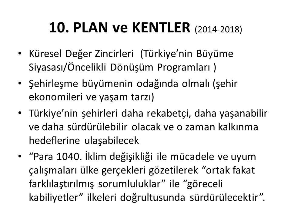10. PLAN ve KENTLER (2014-2018) Küresel Değer Zincirleri (Türkiye'nin Büyüme Siyasası/Öncelikli Dönüşüm Programları ) Şehirleşme büyümenin odağında ol