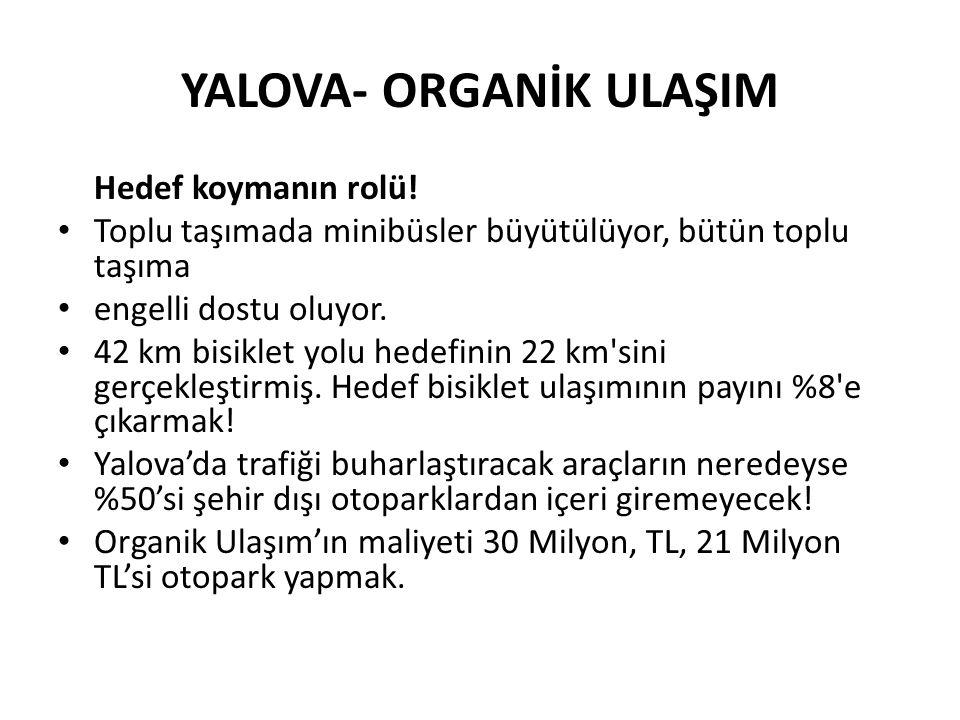 YALOVA- ORGANİK ULAŞIM Hedef koymanın rolü! Toplu taşımada minibüsler büyütülüyor, bütün toplu taşıma engelli dostu oluyor. 42 km bisiklet yolu hedefi