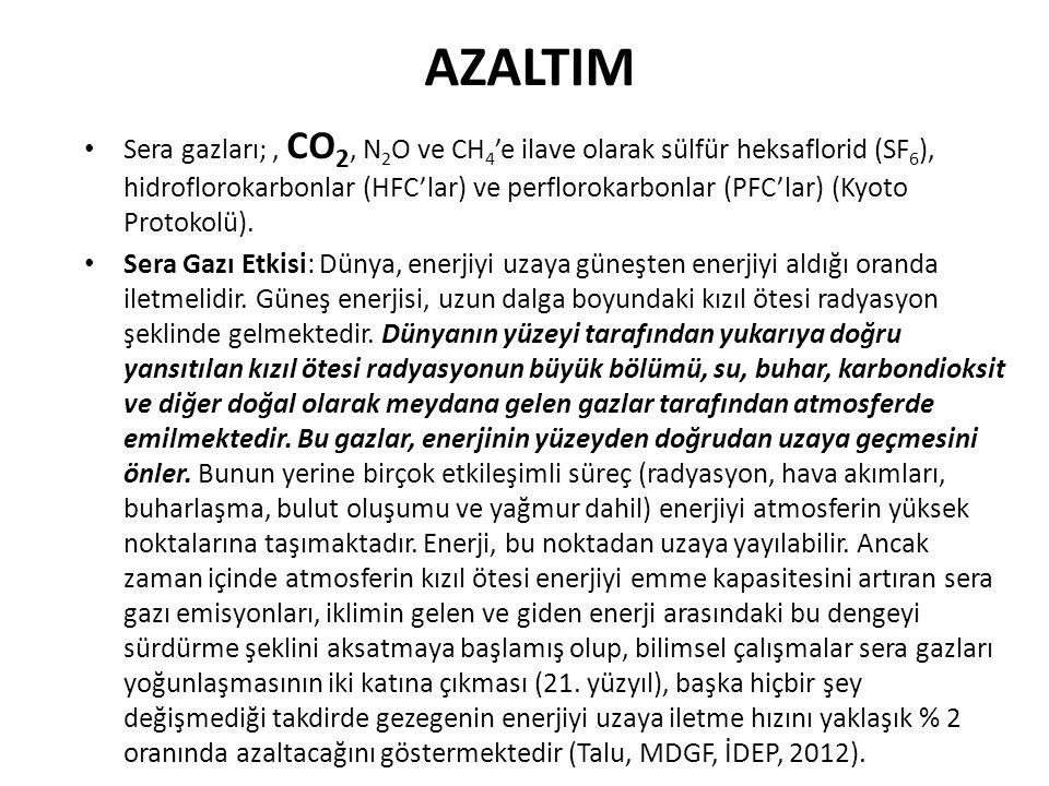 AZALTIM Sera gazları;, CO 2, N 2 O ve CH 4 'e ilave olarak sülfür heksaflorid (SF 6 ), hidroflorokarbonlar (HFC'lar) ve perflorokarbonlar (PFC'lar) (K