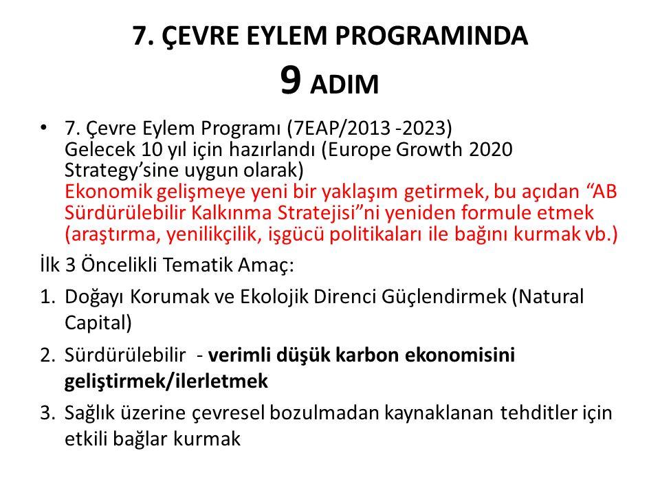 7. ÇEVRE EYLEM PROGRAMINDA 9 ADIM 7. Çevre Eylem Programı (7EAP/2013 -2023) Gelecek 10 yıl için hazırlandı (Europe Growth 2020 Strategy'sine uygun ola