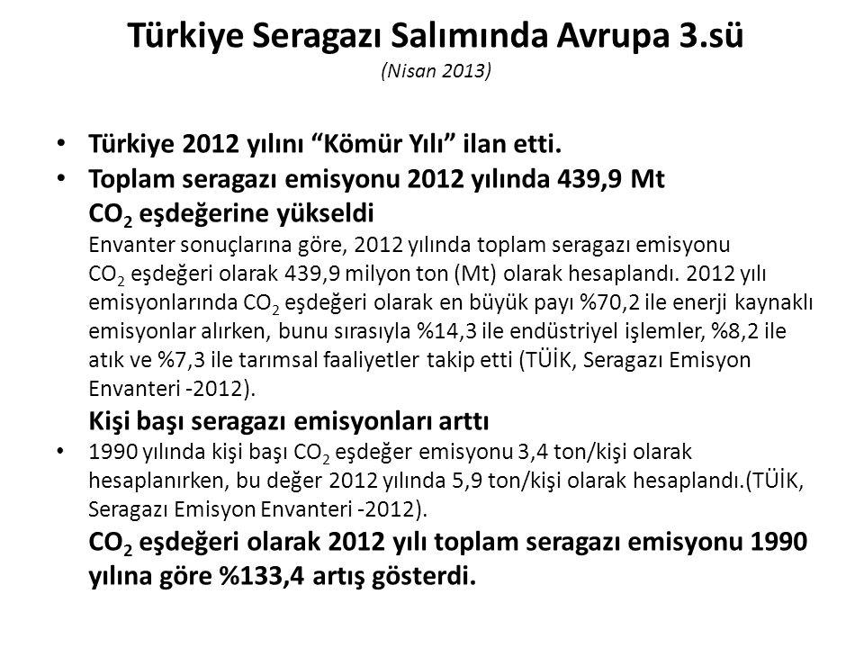"""Türkiye Seragazı Salımında Avrupa 3.sü (Nisan 2013) Türkiye 2012 yılını """"Kömür Yılı"""" ilan etti. Toplam seragazı emisyonu 2012 yılında 439,9 Mt CO 2 eş"""