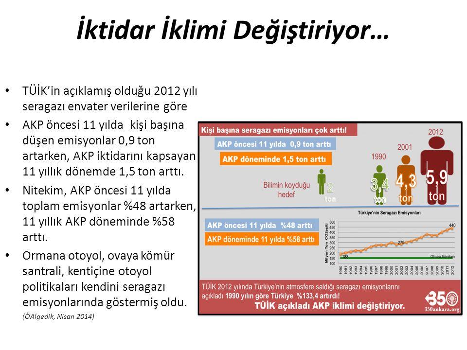 İktidar İklimi Değiştiriyor… TÜİK'in açıklamış olduğu 2012 yılı seragazı envater verilerine göre AKP öncesi 11 yılda kişi başına düşen emisyonlar 0,9