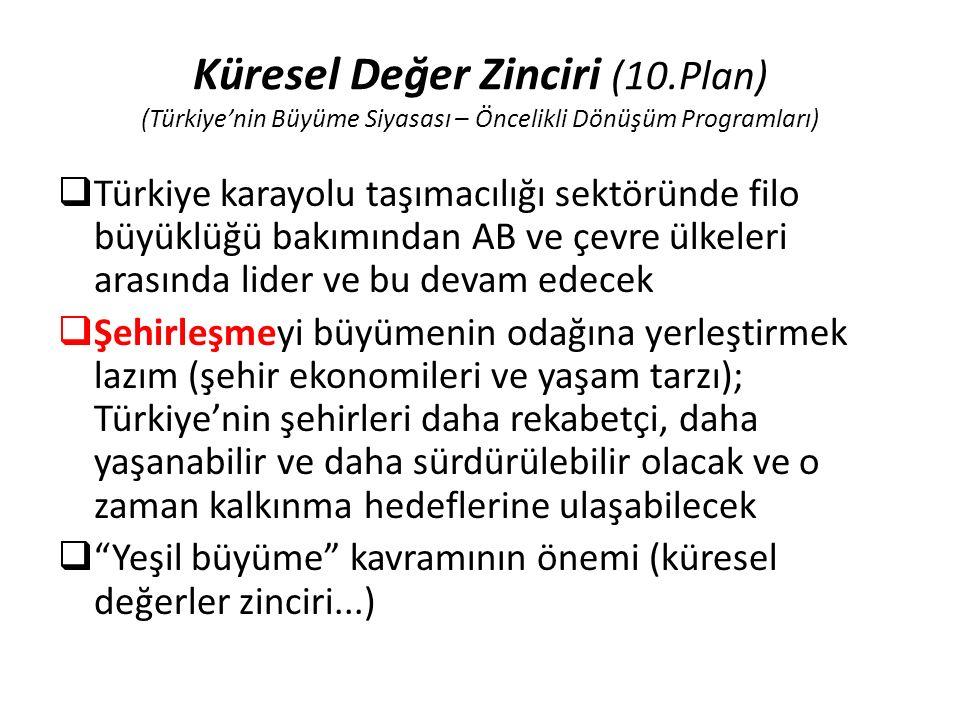 Küresel Değer Zinciri (10.Plan) (Türkiye'nin Büyüme Siyasası – Öncelikli Dönüşüm Programları)  Türkiye karayolu taşımacılığı sektöründe filo büyüklüğ