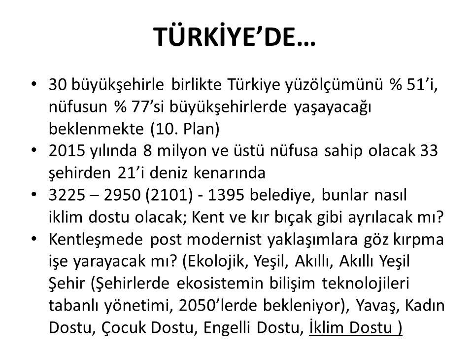 TÜRKİYE'DE… 30 büyükşehirle birlikte Türkiye yüzölçümünü % 51'i, nüfusun % 77'si büyükşehirlerde yaşayacağı beklenmekte (10. Plan) 2015 yılında 8 mily