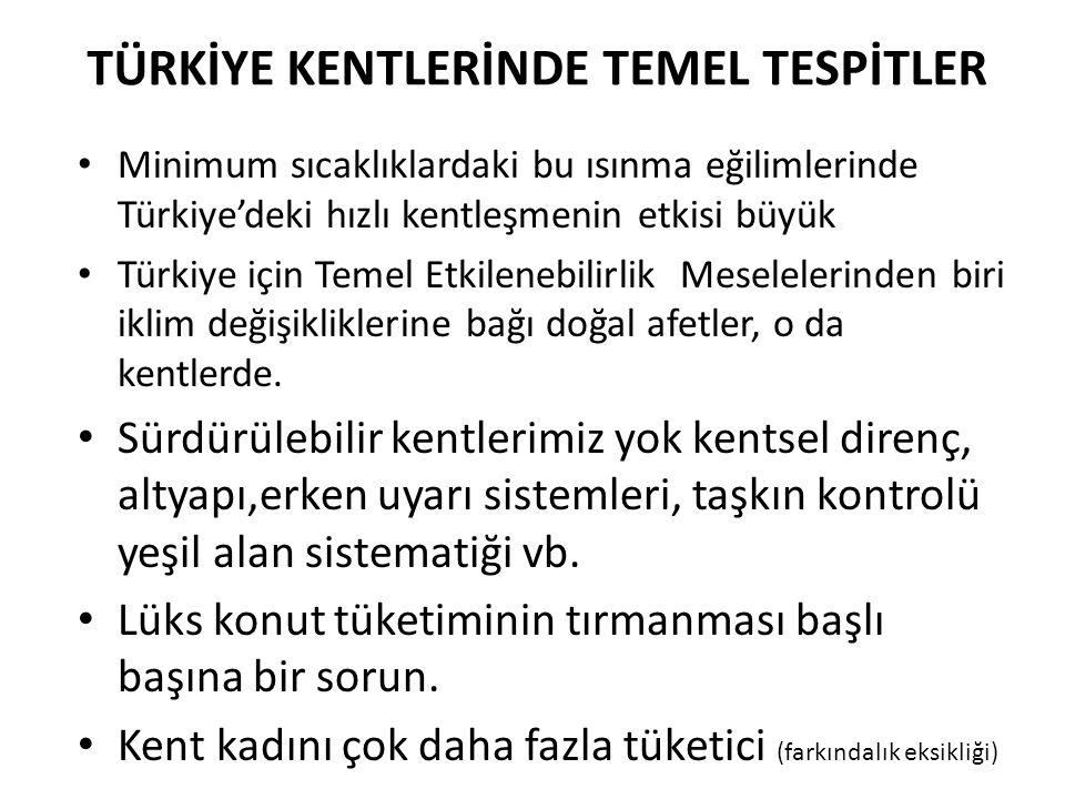 TÜRKİYE KENTLERİNDE TEMEL TESPİTLER Minimum sıcaklıklardaki bu ısınma eğilimlerinde Türkiye'deki hızlı kentleşmenin etkisi büyük Türkiye için Temel Et