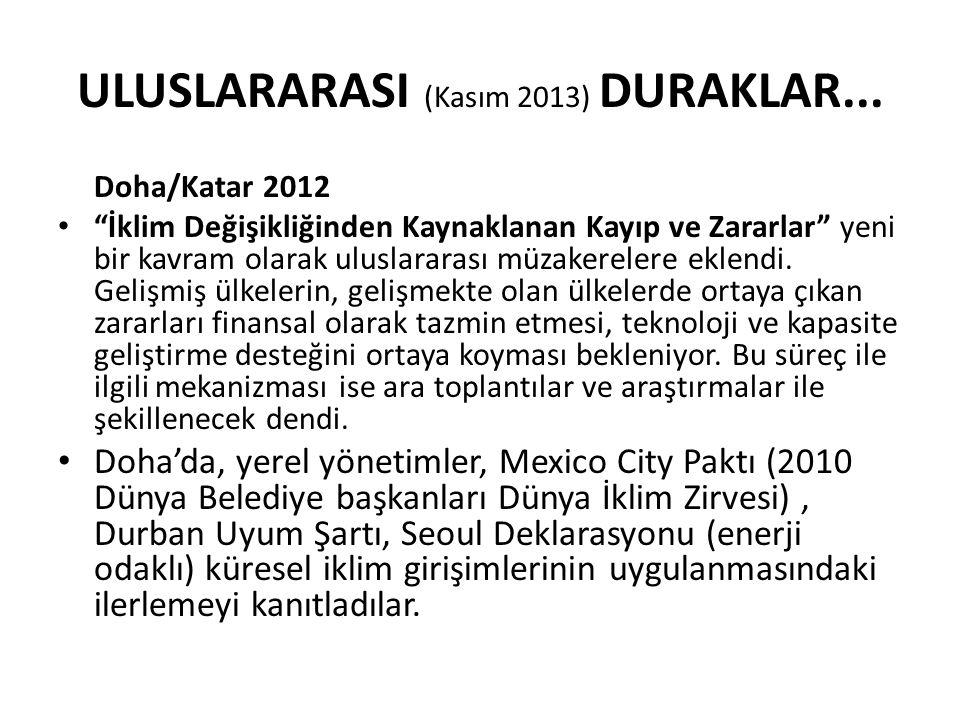 """ULUSLARARASI (Kasım 2013) DURAKLAR... Doha/Katar 2012 """"İklim Değişikliğinden Kaynaklanan Kayıp ve Zararlar"""" yeni bir kavram olarak uluslararası müzake"""