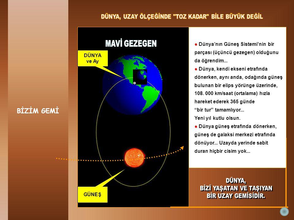 BİZİM GEMİ ● ● Dünya'nın Güneş Sistemi'nin bir parçası (üçüncü gezegen) olduğunu da öğrendim... ● ● Dünya, kendi ekseni etrafında dönerken, aynı anda,