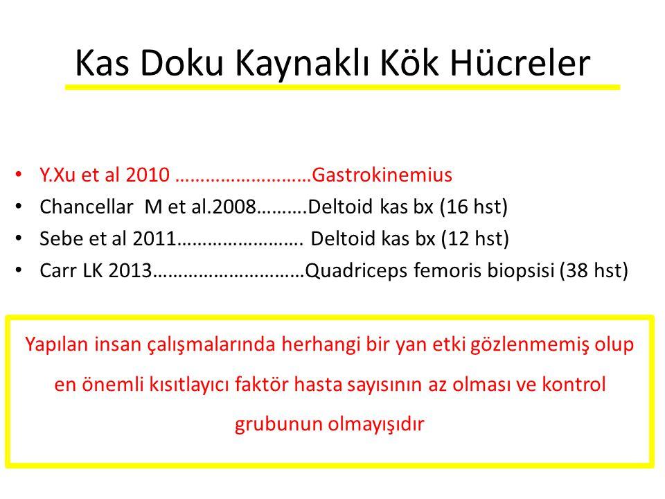 Kas Doku Kaynaklı Kök Hücreler Y.Xu et al 2010 ………………………Gastrokinemius Chancellar M et al.2008……….Deltoid kas bx (16 hst) Sebe et al 2011……………………. Del