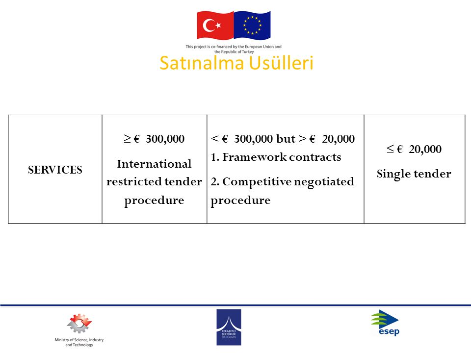 Satınalma Usülleri SERVICES ≥ € 300,000 International restricted tender procedure € 20,000 1.