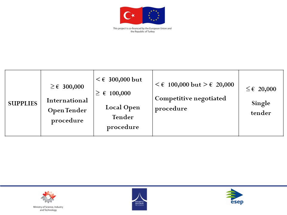 SUPPLIES ≥ € 300,000 International Open Tender procedure < € 300,000 but ≥ € 100,000 Local Open Tender procedure € 20,000 Competitive negotiated procedure ≤ € 20,000 Single tender