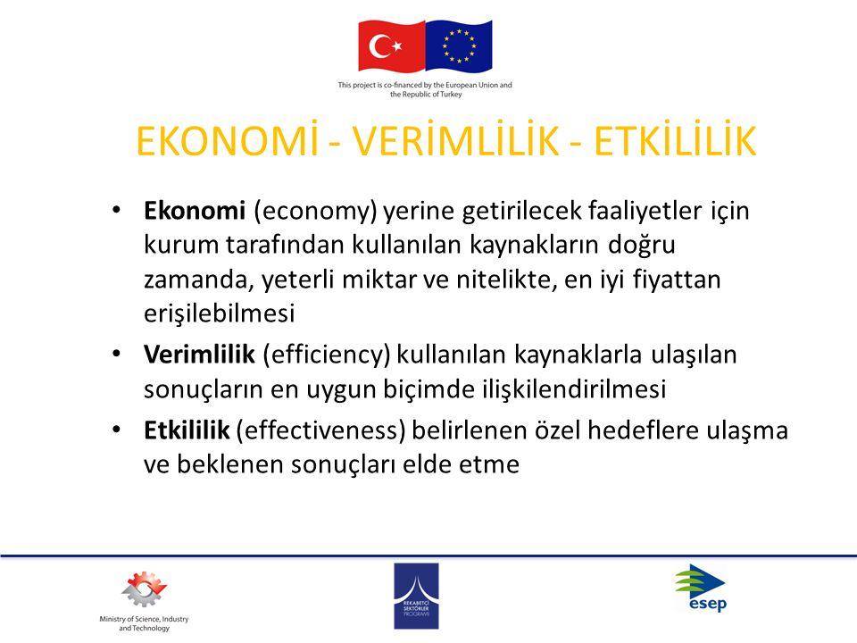 EKONOMİ - VERİMLİLİK - ETKİLİLİK Ekonomi (economy) yerine getirilecek faaliyetler için kurum tarafından kullanılan kaynakların doğru zamanda, yeterli