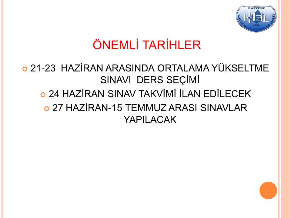 TABLO ( 3 ) ÖRNEK S E Ç M E L İ D E R S G R U P L A R I Fen Bilimleri / Matematik-Geometri Türkçe Mat.