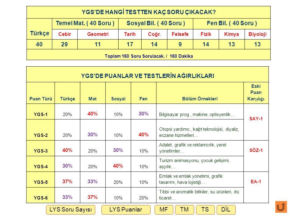 YGS ( Yüksek Öğretime Geçiş Sınavı ) LYS ( Lisans Yerleştirme Sınavı ) 2011 ÖĞRENCİ SEÇME VE YERLEŞTİRME SİSTEMİ (2011-ÖSYS) 1.