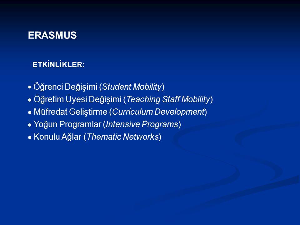 ERASMUS ETKİNLİKLER:  Öğrenci Değişimi (Student Mobility)  Öğretim Üyesi Değişimi (Teaching Staff Mobility)  Müfredat Geliştirme (Curriculum Development)  Yoğun Programlar (Intensive Programs)  Konulu Ağlar (Thematic Networks)