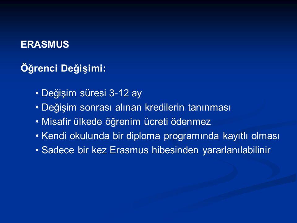 ERASMUS Öğrenci Değişimi: Değişim süresi 3-12 ay Değişim sonrası alınan kredilerin tanınması Misafir ülkede öğrenim ücreti ödenmez Kendi okulunda bir diploma programında kayıtlı olması Sadece bir kez Erasmus hibesinden yararlanılabilinir