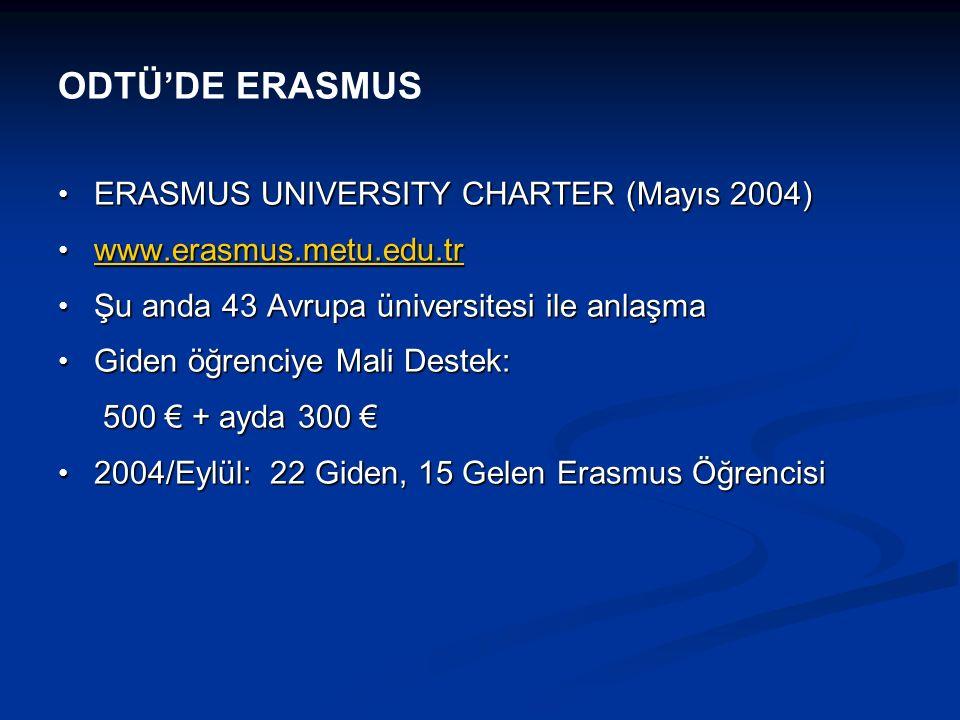 ODTÜ'DE ERASMUS ERASMUS UNIVERSITY CHARTER (Mayıs 2004) ERASMUS UNIVERSITY CHARTER (Mayıs 2004) www.erasmus.metu.edu.tr www.erasmus.metu.edu.tr www.erasmus.metu.edu.tr Şu anda 43 Avrupa üniversitesi ile anlaşma Şu anda 43 Avrupa üniversitesi ile anlaşma Giden öğrenciye Mali Destek: Giden öğrenciye Mali Destek: 500 € + ayda 300 € 500 € + ayda 300 € 2004/Eylül: 22 Giden, 15 Gelen Erasmus Öğrencisi 2004/Eylül: 22 Giden, 15 Gelen Erasmus Öğrencisi