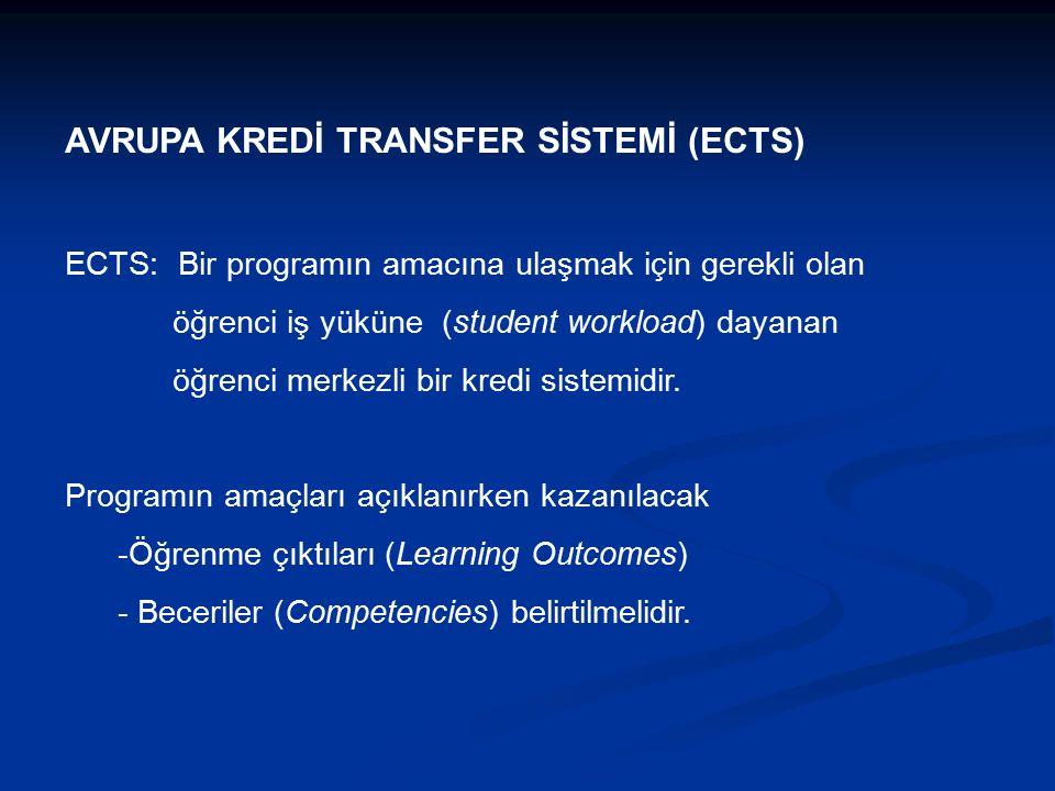 AVRUPA KREDİ TRANSFER SİSTEMİ (ECTS) ECTS: Bir programın amacına ulaşmak için gerekli olan öğrenci iş yüküne (student workload) dayanan öğrenci merkezli bir kredi sistemidir.