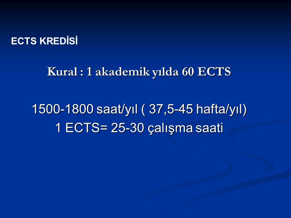 ECTS KREDİSİ Kural : 1 akademik yılda 60 ECTS 1500-1800 saat/yıl ( 37,5-45 hafta/yıl) 1 ECTS= 25-30 çalışma saati