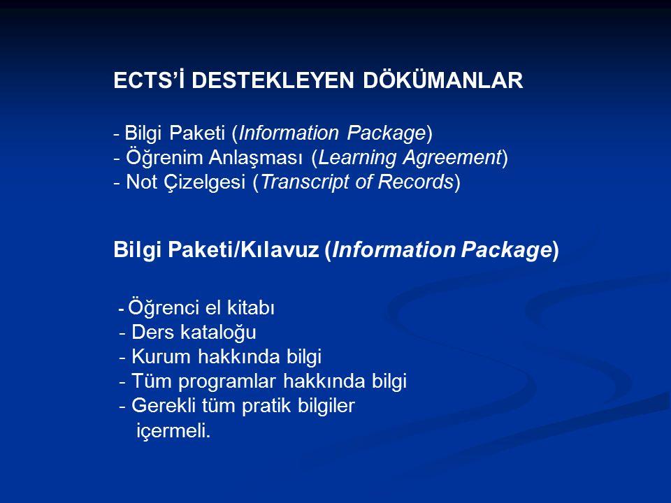 ECTS'İ DESTEKLEYEN DÖKÜMANLAR - Bilgi Paketi (Information Package) - Öğrenim Anlaşması (Learning Agreement) - Not Çizelgesi (Transcript of Records) Bilgi Paketi/Kılavuz (Information Package) - Öğrenci el kitabı - Ders kataloğu - Kurum hakkında bilgi - Tüm programlar hakkında bilgi - Gerekli tüm pratik bilgiler içermeli.