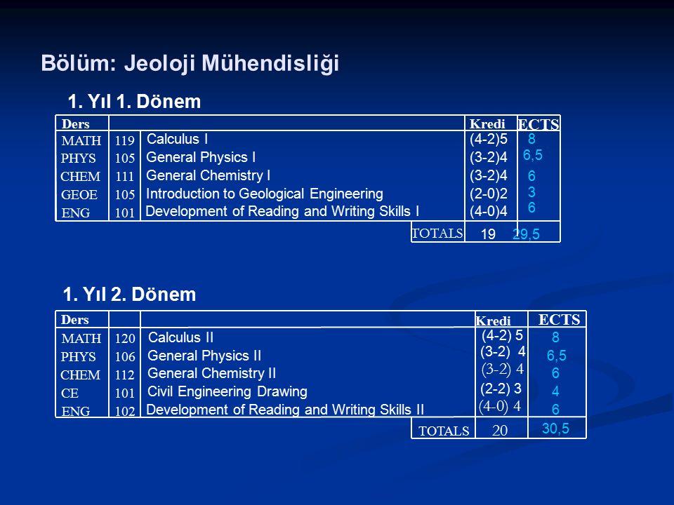 Bölüm: Jeoloji Mühendisliği 1.Yıl 1. Dönem 1. Yıl 2.