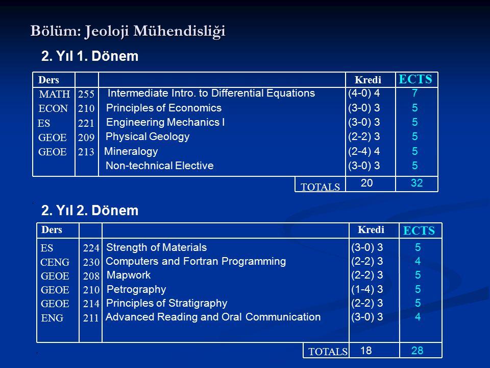Bölüm: Jeoloji Mühendisliği 2.Yıl 1. Dönem 2. Yıl 2.